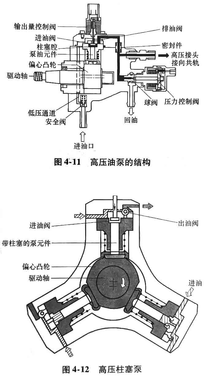 85 柴油发电机高压油泵的结构.jpg
