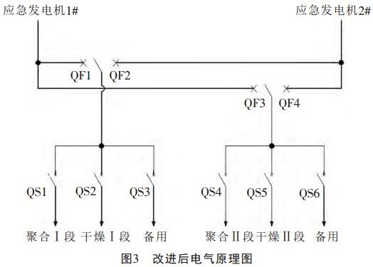 2 发电机电气原理.JPG