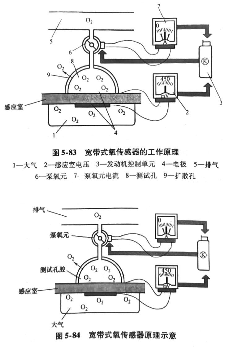 139 柴油发电机氧传感器.jpg