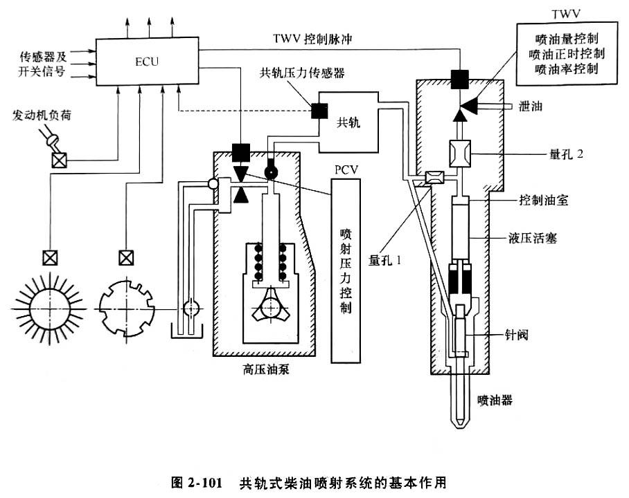 发电机喷射系统的基本作用-96.jpg
