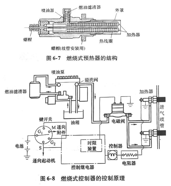150 预热器式预热装置.jpg