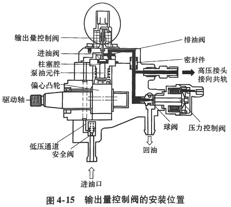 86 柴油发电机输出量控制阀的安装位置.jpg