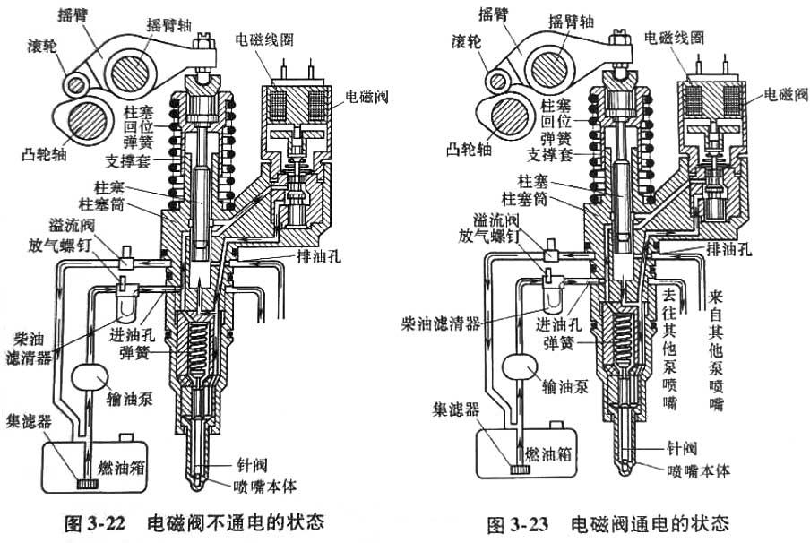 65 柴油发电机喷油嘴状态.jpg