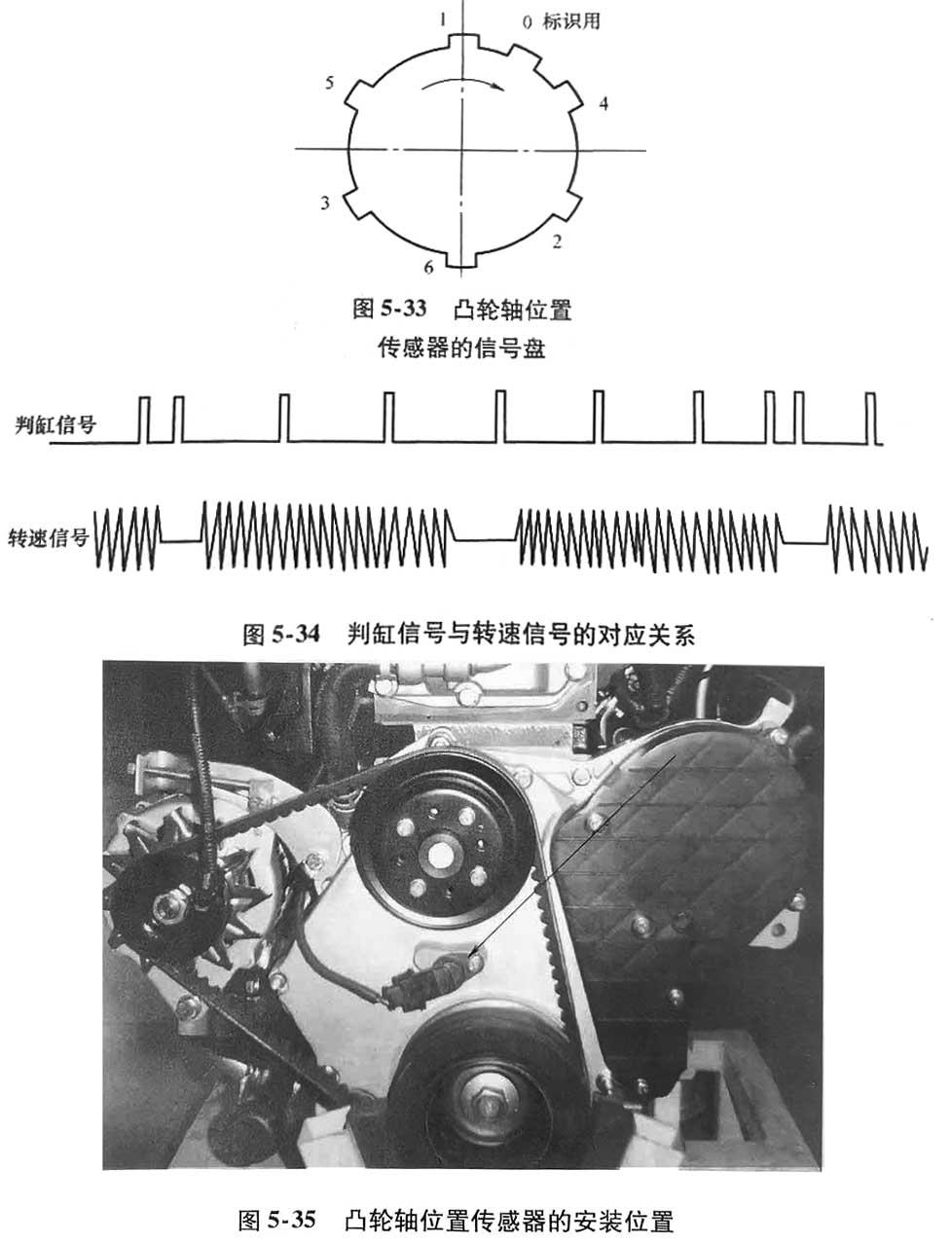 柴油发电机凸轮轴位置传感器.jpg