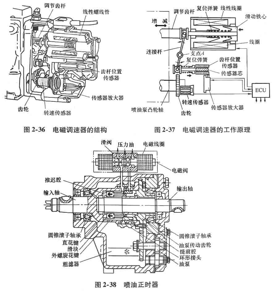 37 柴油发电机喷油正时器.jpg